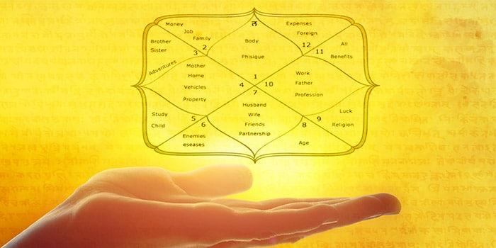 Best Astrologer In Mysore | Famous Astrologer In Mysore - Bangalore
